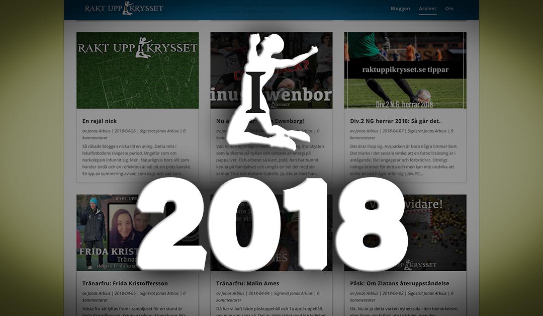 Krister Andersson överlägsen av alla 37 inlägg 2018